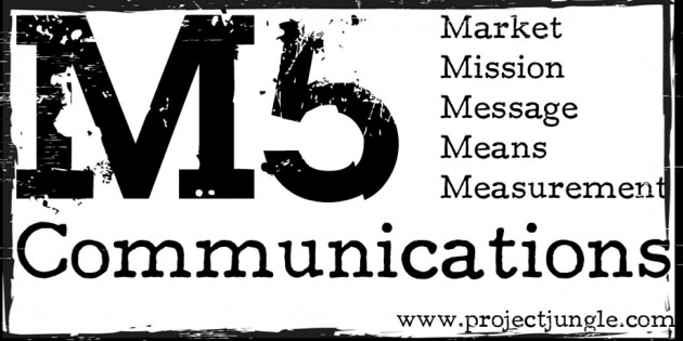 Five M's Framework For Successful Communications